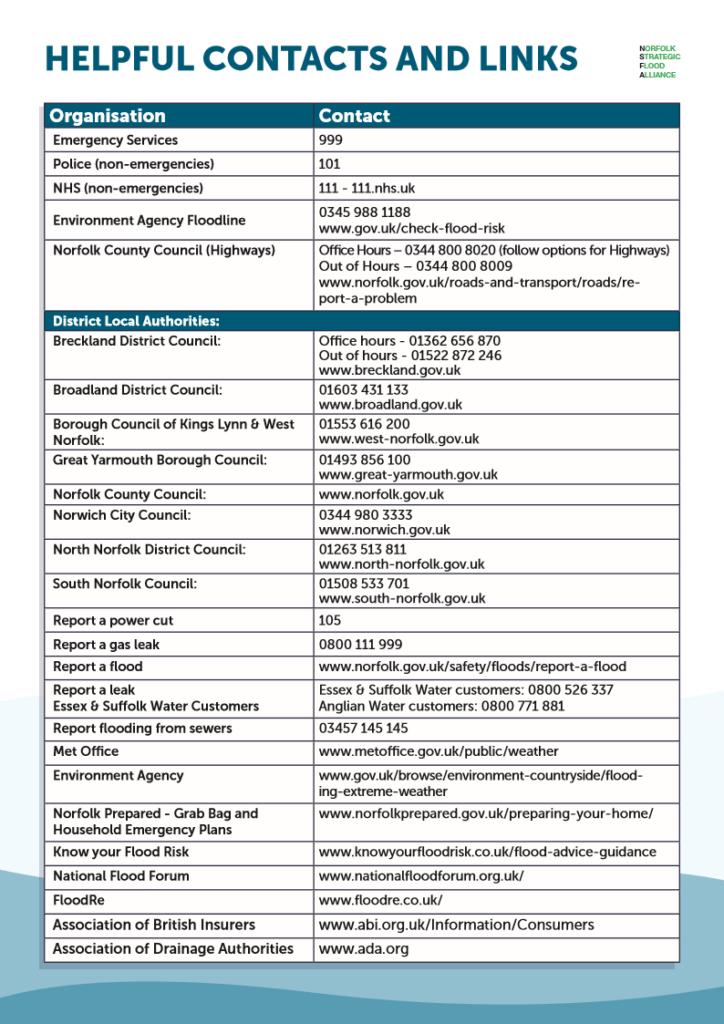 NORFOLK STRATEGIC FLOOD ALLIANCE PAGE 3